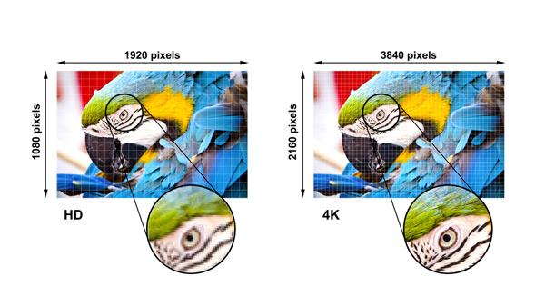 hd 1080p vs uhd 4k
